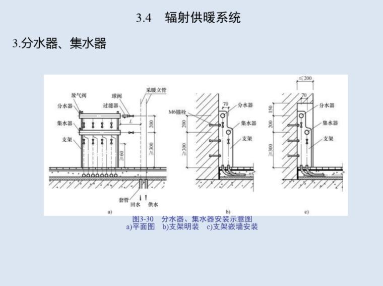供暖工程安装与识图课件(114页)_4