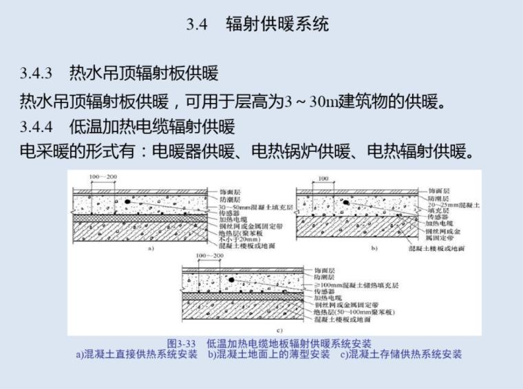 供暖工程安装与识图课件(114页)_3