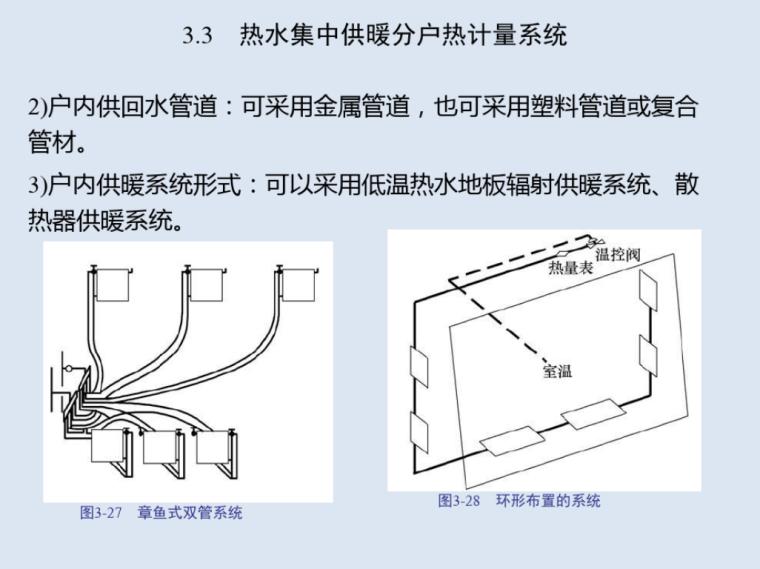 供暖工程安装与识图课件(114页)_5
