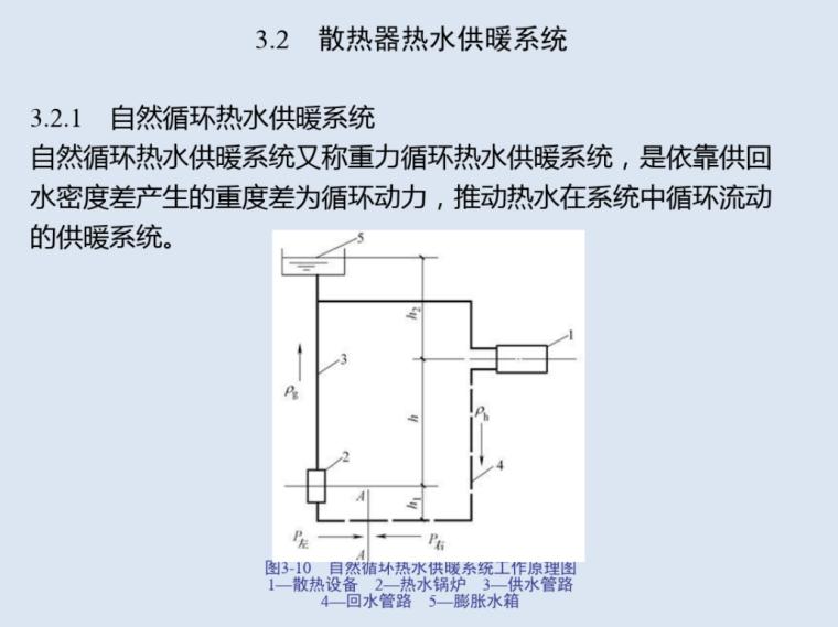 供暖工程安装与识图课件(114页)_6