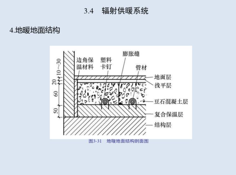供暖工程安装与识图课件(114页)_2