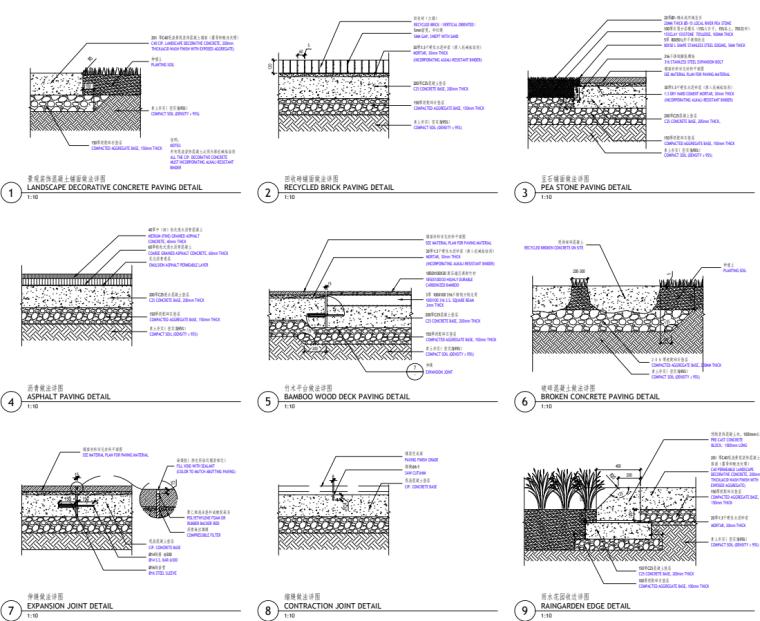 [广东]现代风格展示区中心景观示范段施工图_8