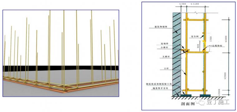 精编脚手架工程作业指导书,人手一份超实用_1