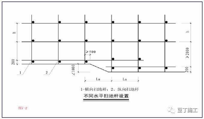 精编脚手架工程作业指导书,人手一份超实用_5
