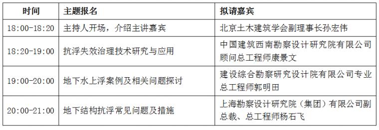 重磅发布∣第八届中国建筑节 7.22等你来!_10