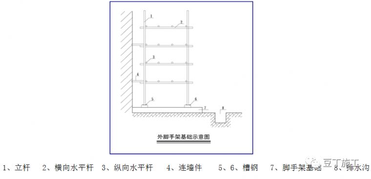 精编脚手架工程作业指导书,人手一份超实用_14