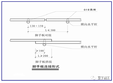 精编脚手架工程作业指导书,人手一份超实用_15