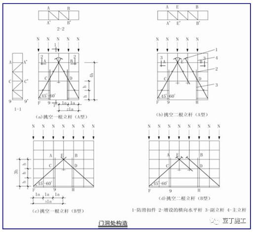 精编脚手架工程作业指导书,人手一份超实用_22
