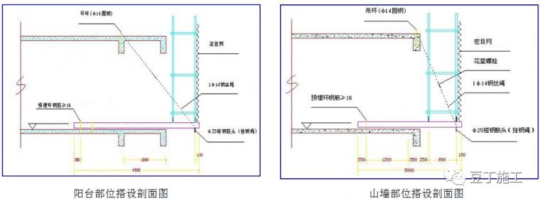 精编脚手架工程作业指导书,人手一份超实用_34