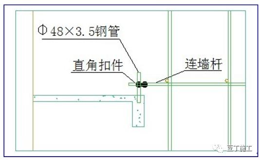 精编脚手架工程作业指导书,人手一份超实用_39