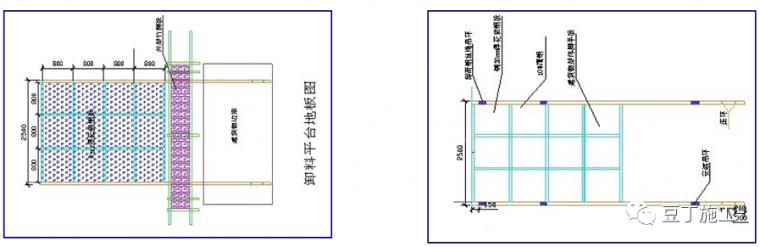 精编脚手架工程作业指导书,人手一份超实用_48