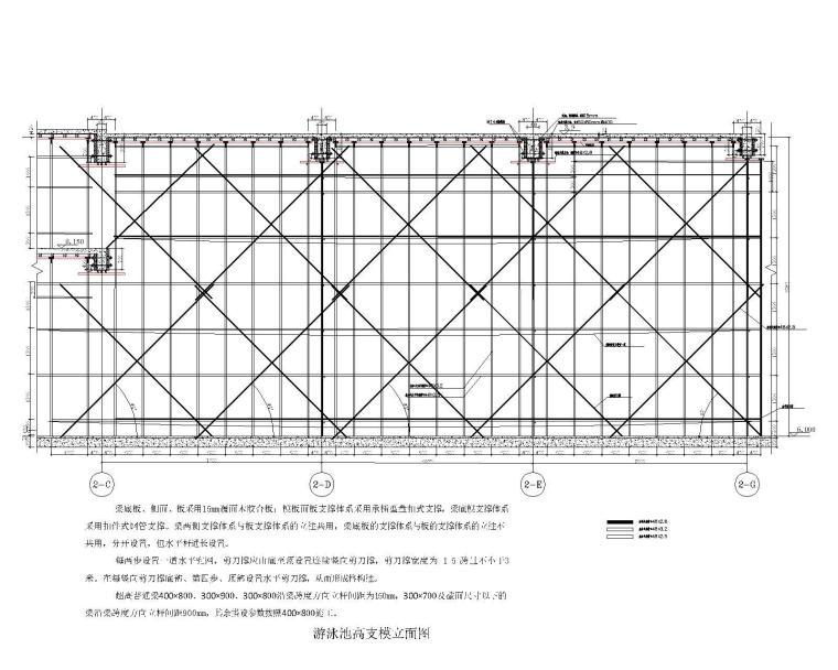 [国企]多功能教学综合体高大模板施工方案_4