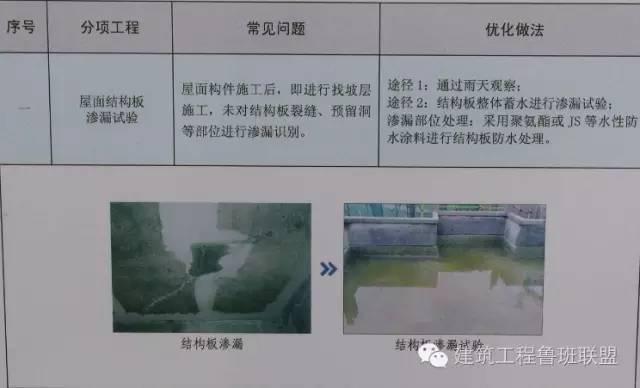 15套建设工程安全及绿色施工标准化图集_29