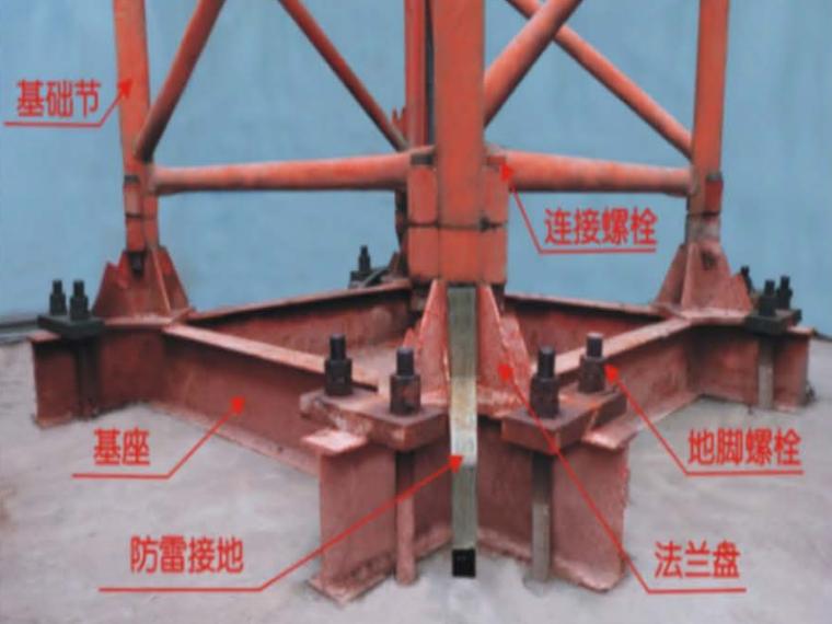 建筑施工起重机械安全管理要点解析上183P_7