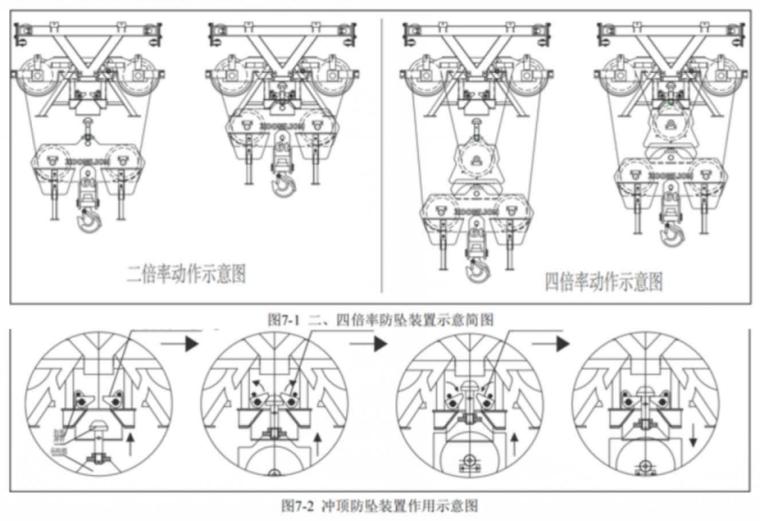 建筑施工起重机械安全管理要点解析上183P_11