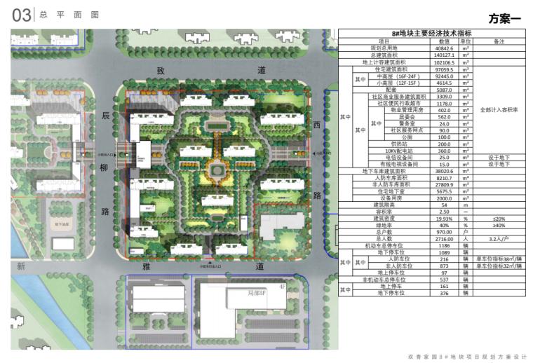 [天津]现代社区共建高层住宅规划投标方案_2
