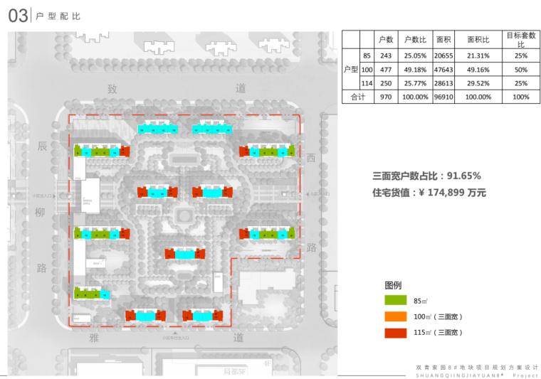 [天津]现代社区共建高层住宅规划投标方案_3