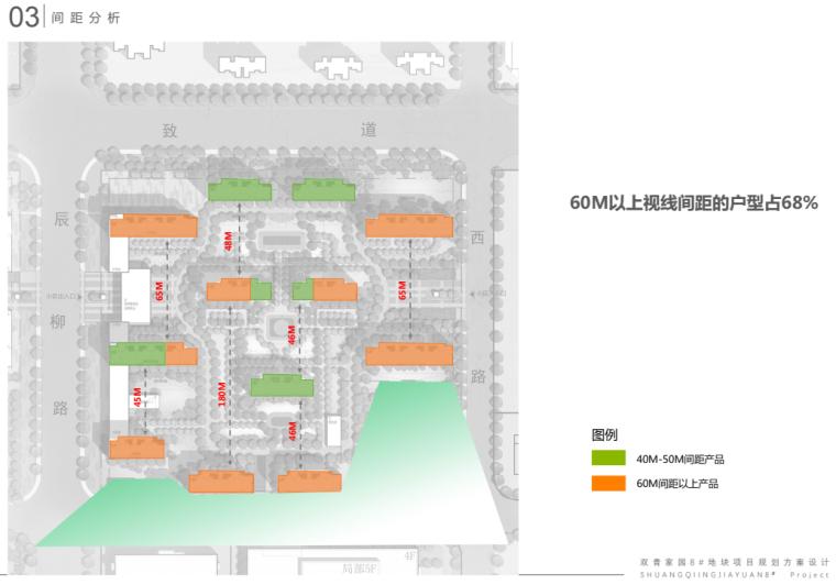 [天津]现代社区共建高层住宅规划投标方案_5