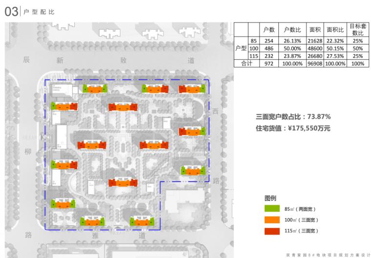 [天津]现代社区共建高层住宅规划投标方案_4