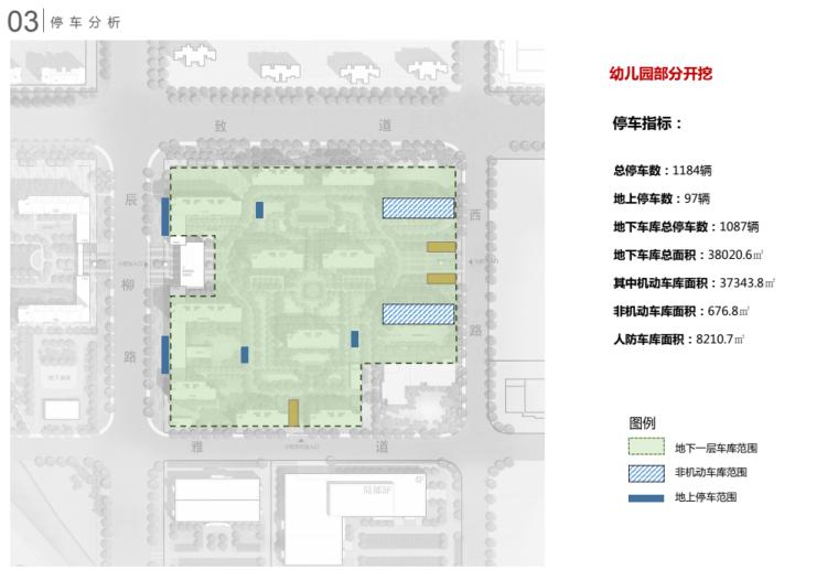 [天津]现代社区共建高层住宅规划投标方案_16