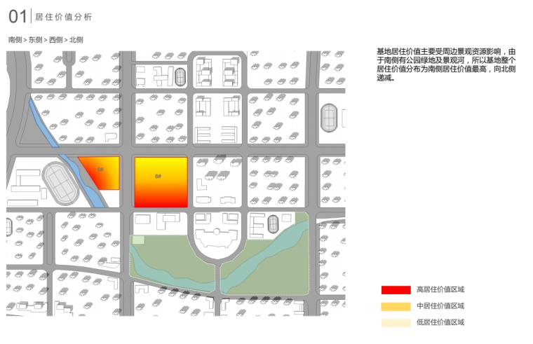 [天津]现代社区共建高层住宅规划投标方案_9