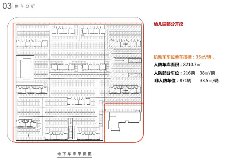 [天津]现代社区共建高层住宅规划投标方案_17