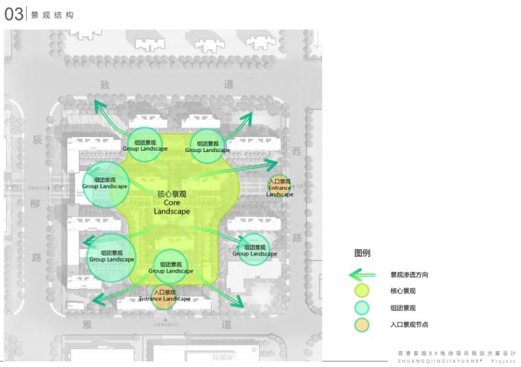 [天津]现代社区共建高层住宅规划投标方案_6