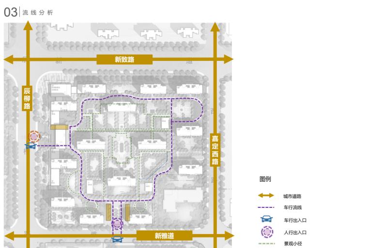 [天津]现代社区共建高层住宅规划投标方案_10