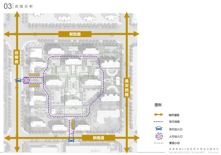 [天津]现代社区共建高层住宅规划投标方案_11