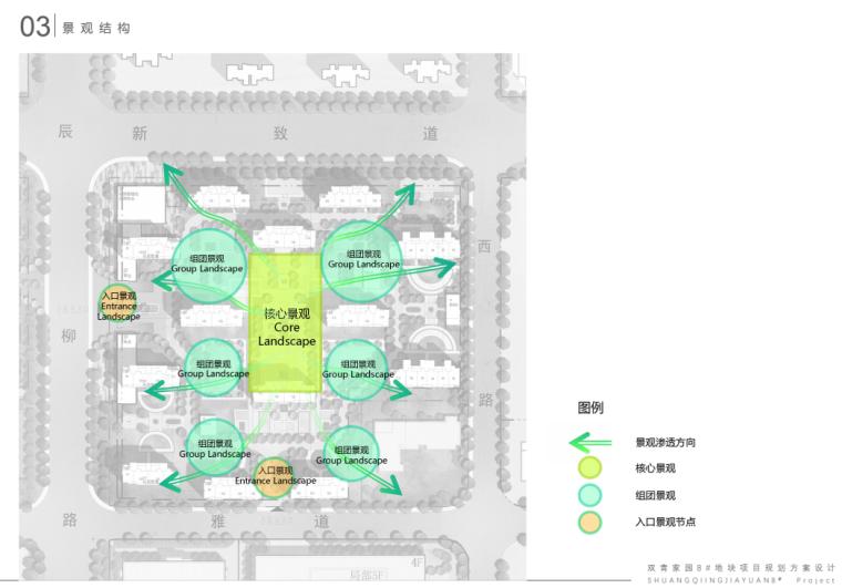 [天津]现代社区共建高层住宅规划投标方案_8