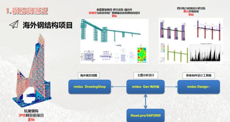 MIDAS钢结构整体解决方案PPT-55P_2