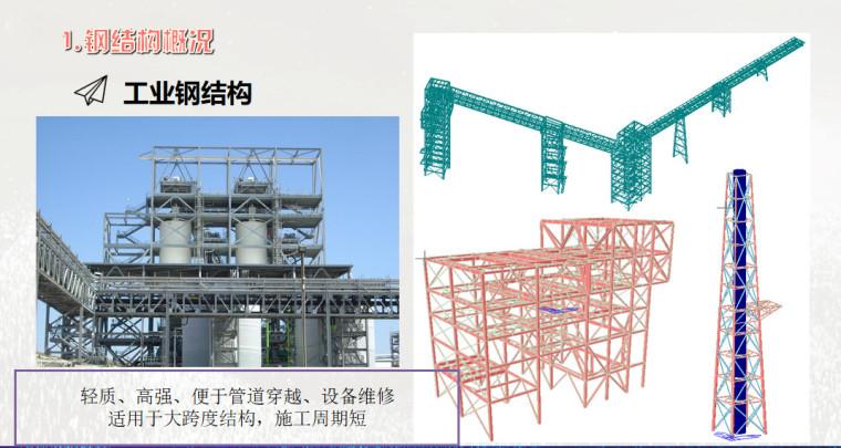 MIDAS钢结构整体解决方案PPT-55P_5