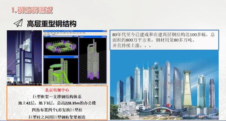 MIDAS钢结构整体解决方案PPT-55P_6