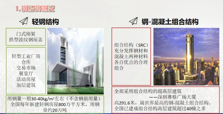 MIDAS钢结构整体解决方案PPT-55P_3