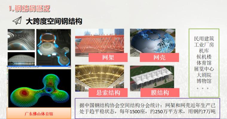 MIDAS钢结构整体解决方案PPT-55P_4