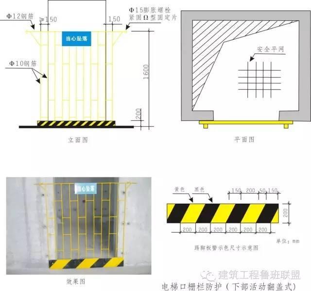 15套建设工程安全及绿色施工标准化图集_41