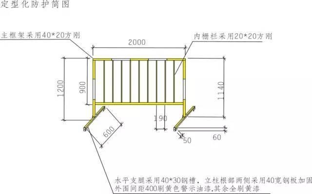 15套建设工程安全及绿色施工标准化图集_53