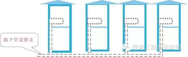 15套建设工程安全及绿色施工标准化图集_74