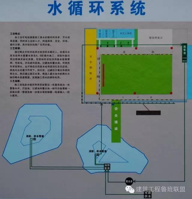 15套建设工程安全及绿色施工标准化图集_76