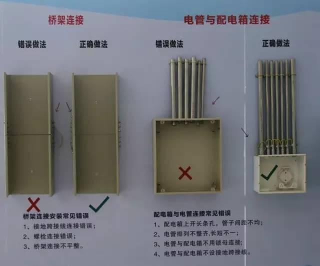 15套建设工程安全及绿色施工标准化图集_16