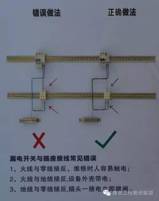 15套建设工程安全及绿色施工标准化图集_17