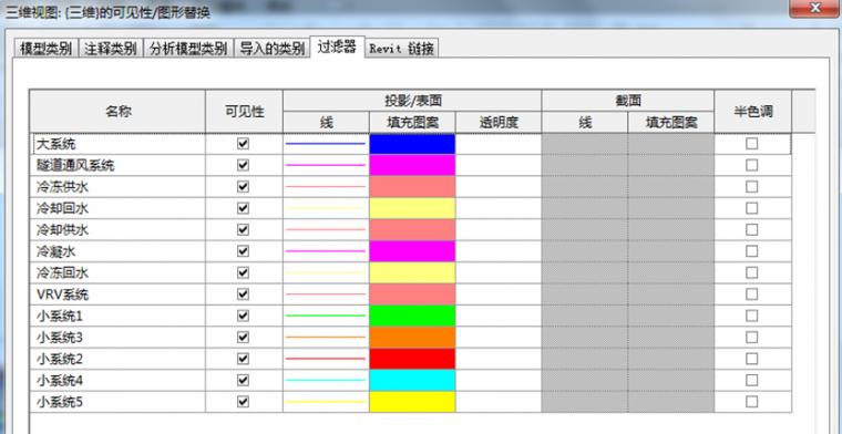 BIM工程协同之地铁站项目_11