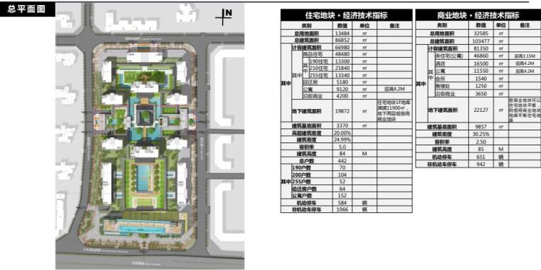 [成都]高层豪宅居住区规划文本PDF2018_2