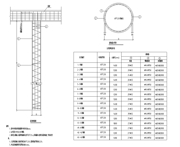 [广东]医院主体基坑及垃圾站基坑全套施工图_9