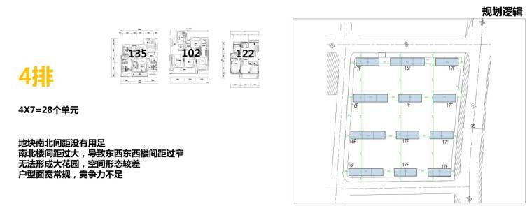 江苏国际现代化-中央商务住宅建筑方案2020_5