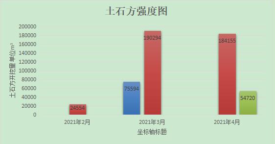 [四川]水毁堤防整治施工组织设计2021355P_2