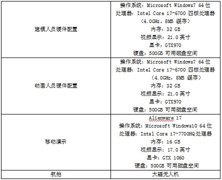 商办楼地下车库项目BIM综合应用_10