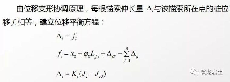 抗滑桩类型、设计及计算,这样讲解容易多了_34