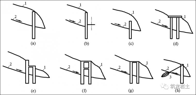 抗滑桩类型、设计及计算,这样讲解容易多了_2