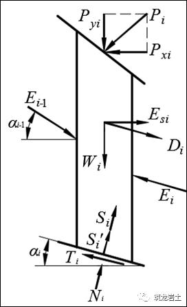 抗滑桩类型、设计及计算,这样讲解容易多了_3